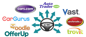 Feed your car dealer website inventory to any third party